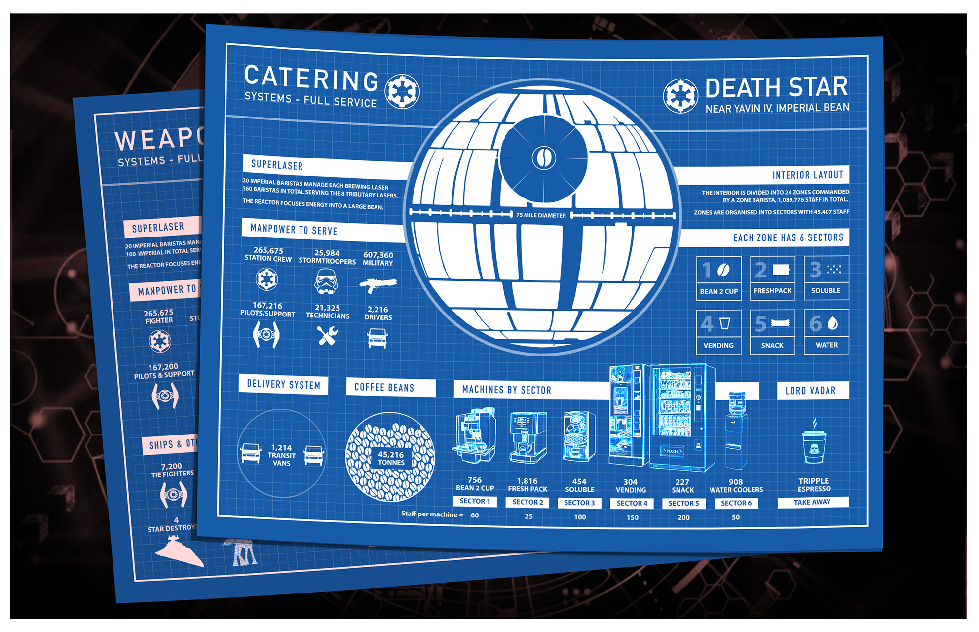 Death-star-plans-blue-small