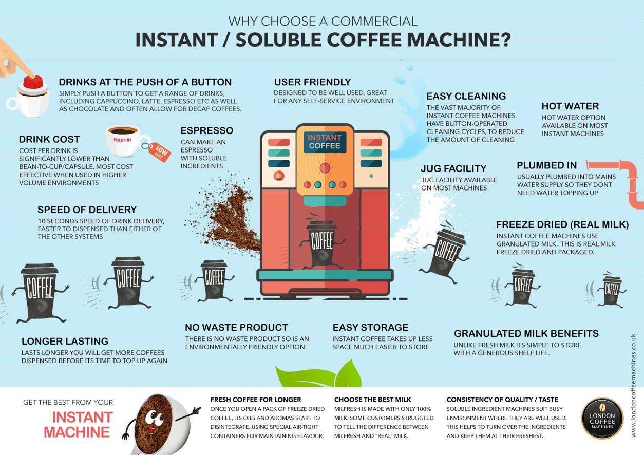 Best Instant coffee machines for business